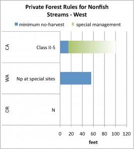 comparison charts_3