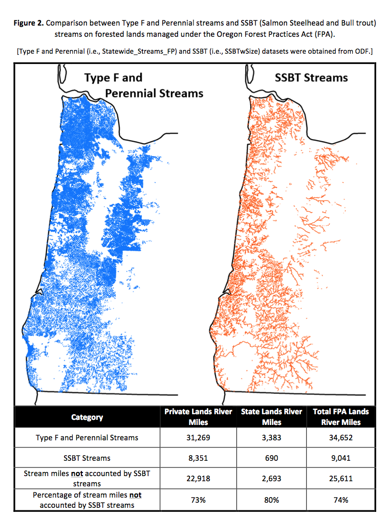 SSBT streams versus all perennial stream WO- EPA 2015